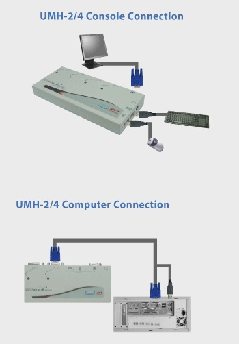 UMH-4 Picture